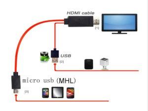 Кабель MHL для xiaomi